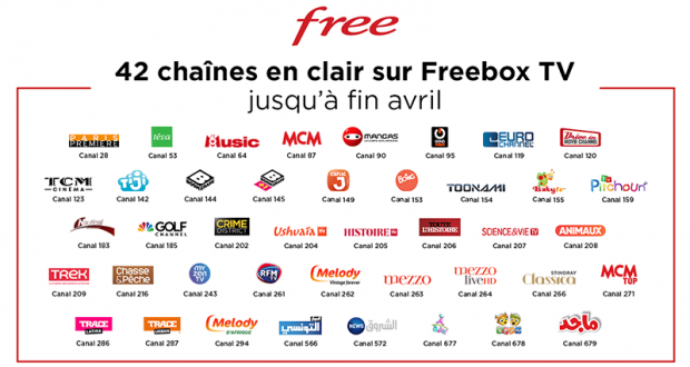 Freebox TV 42 chaînes en clair